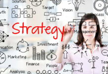 small Business Strategies